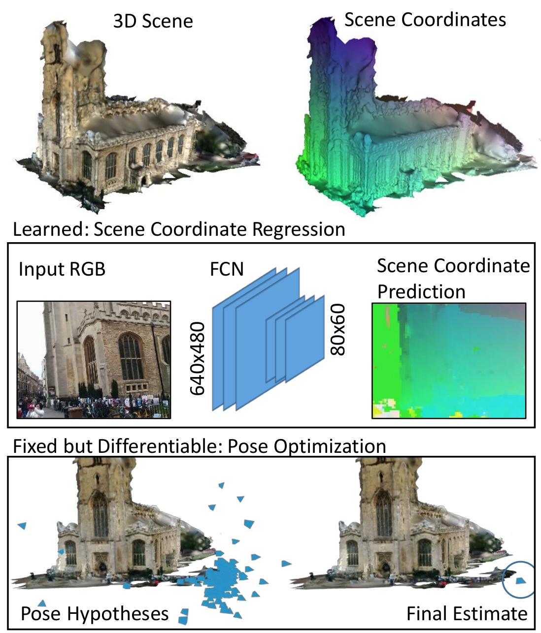 Pose Estimation - Visual Learning Lab Heidelberg