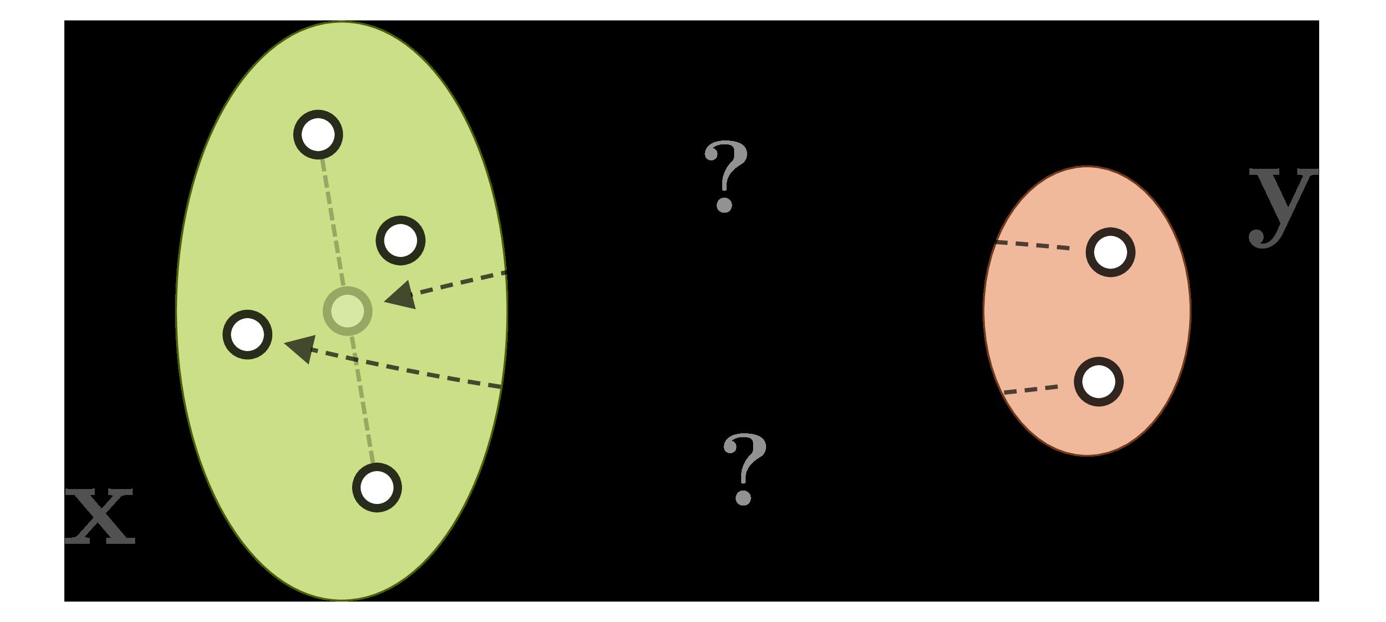 Ambiguous inverse process